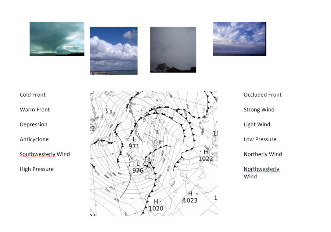 weather chart and photos