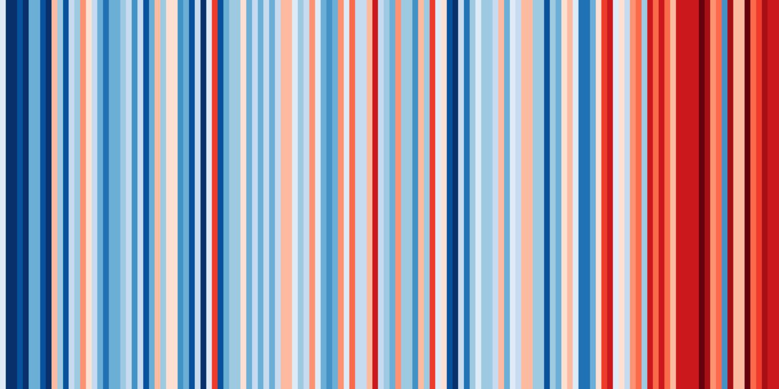 stripes Europe