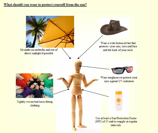 protect yourself from the sun graphic