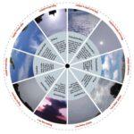 cloud wheel