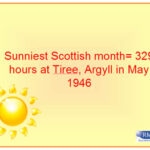 Scottish weather facts